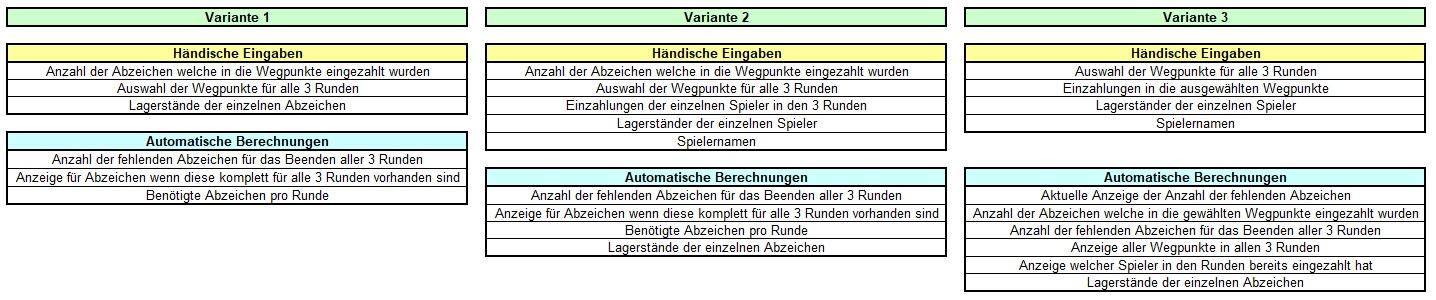 Beschreibung Muster GA Varianten.jpg
